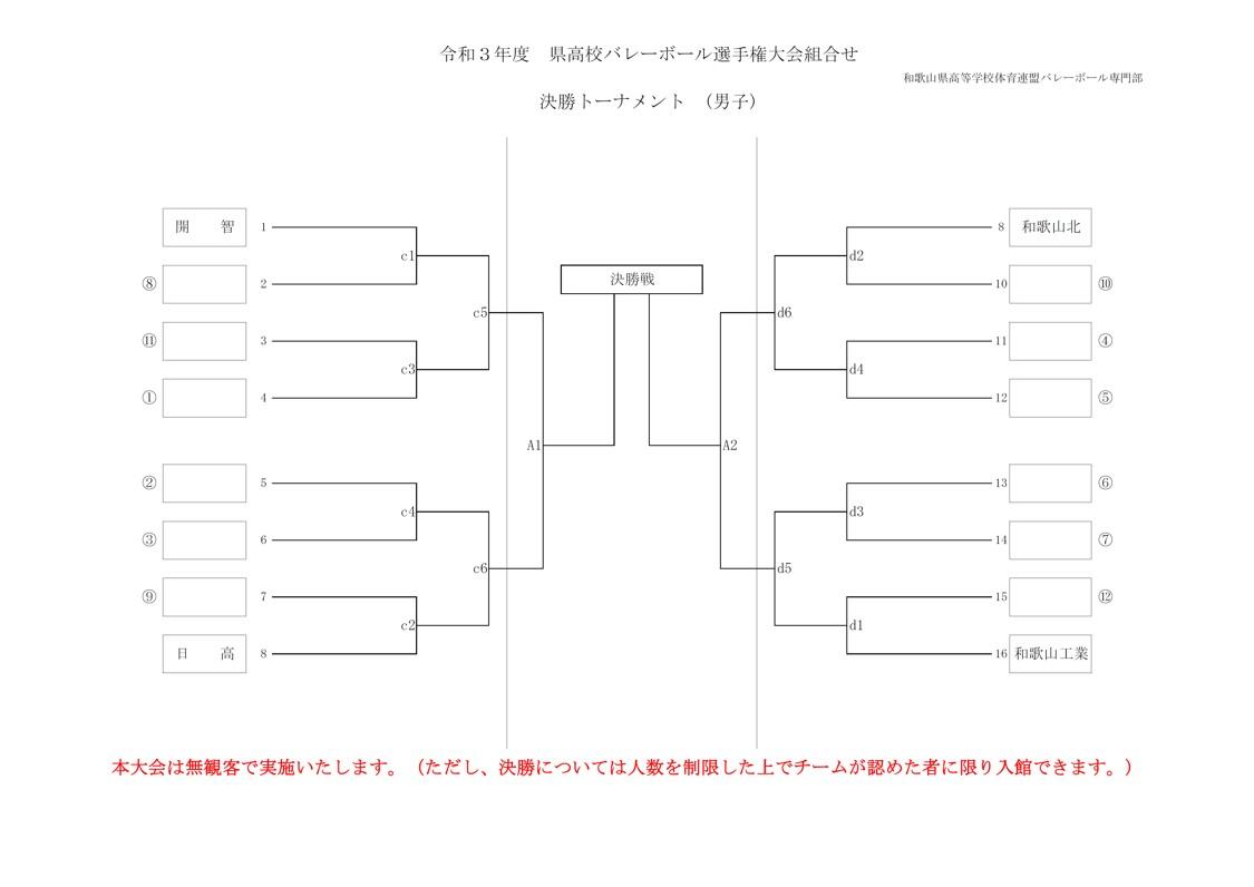 2021年度_全日本高校選手権_和歌山予選_男子_組合せ_2