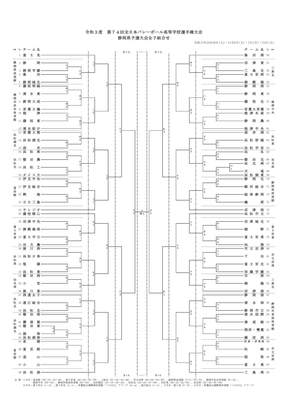 2021年度_全日本高校選手権_静岡予選_女子_組合せ
