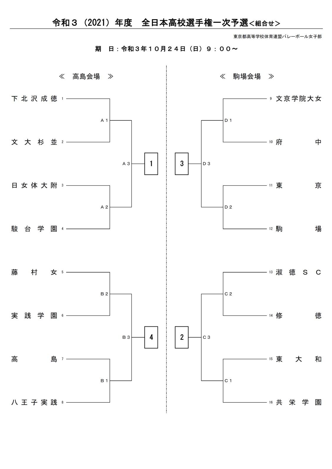 2021年度_全日本高校選手権_東京予選_女子_組合せ